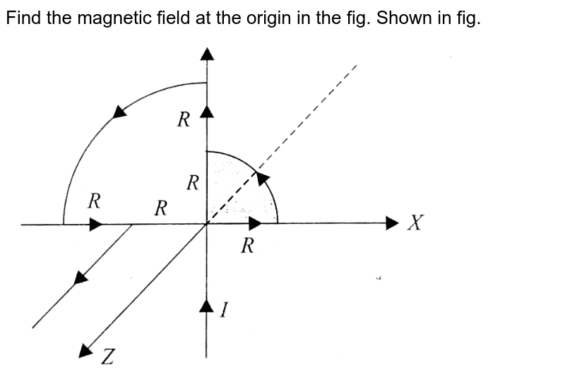 """Find the magnetic field at the origin in the fig. Shown in fig. <br> <img src=""""https://d10lpgp6xz60nq.cloudfront.net/physics_images/BMS_V05_MCA_E01_036_Q01.png"""" width=""""80%"""">"""