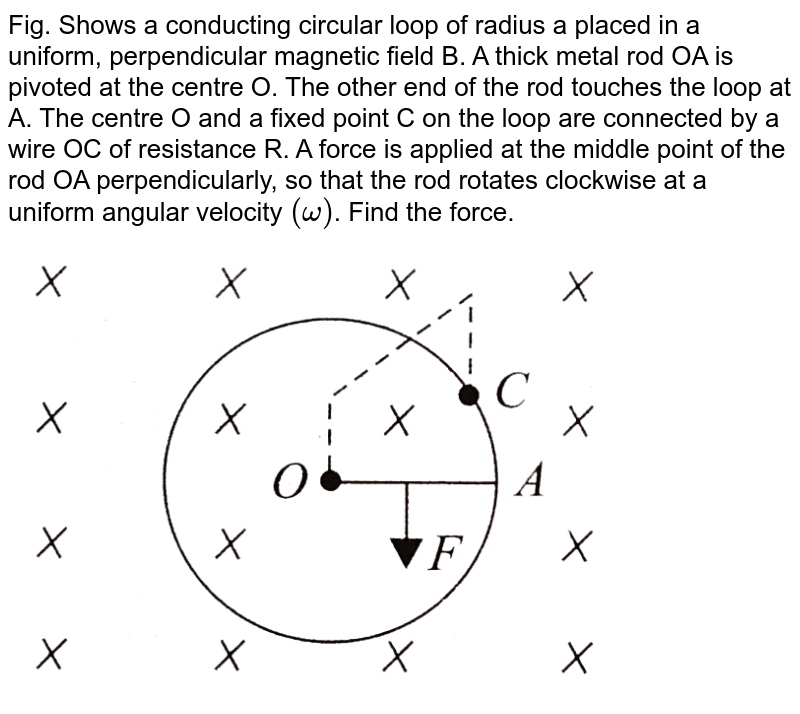 """Fig. Shows a conducting circular loop of radius a placed in a uniform, perpendicular magnetic field B. A thick metal rod OA is pivoted at the centre O. The other end of the rod touches the loop at A. The centre O and a fixed point C on the loop are connected by a wire OC of resistance R. A force is applied at the middle point of the rod OA perpendicularly, so that the rod rotates clockwise at a uniform angular velocity `(omega)`. Find the force. <br> <img src=""""https://d10lpgp6xz60nq.cloudfront.net/physics_images/BMS_V05_MCA_E01_057_Q01.png"""" width=""""80%"""">"""