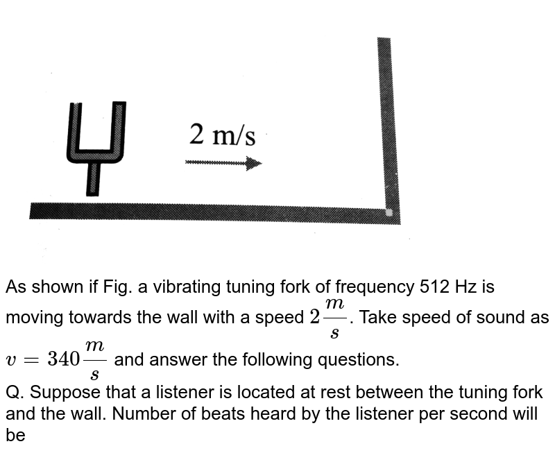 """<img src=""""https://d10lpgp6xz60nq.cloudfront.net/physics_images/BMS_VO6_C06_E01_154_Q01.png"""" width=""""80%""""> <br> As shown if Fig. a vibrating tuning fork of frequency 512 Hz is moving towards the wall with a speed `2(m)/(s)`. Take speed of sound as `v=340(m)/(s)` and answer the following questions. <br> Q. Suppose that a listener is located at rest between the tuning fork and the wall. Number of beats heard by the listener per second will be"""