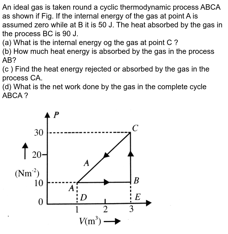 """An ideal gas is taken round a cyclic thermodynamic process ABCA as shown if Fig. If the internal energy of the gas at point A is assumed zero while at B it is 50 J. The heat absorbed by the gas in the process BC is 90 J. <br> (a) What is the internal energy og the gas at point C ? <br> (b) How much heat energy is absorbed by the gas in the process AB? <br> (c ) Find the heat energy rejected or absorbed by the gas in the process CA. <br> (d) What is the net work done by the gas in the complete cycle ABCA ?  <br> <img src=""""https://d10lpgp6xz60nq.cloudfront.net/physics_images/BMS_V06_C02_S01_053_Q01.png"""" width=""""80%"""">"""