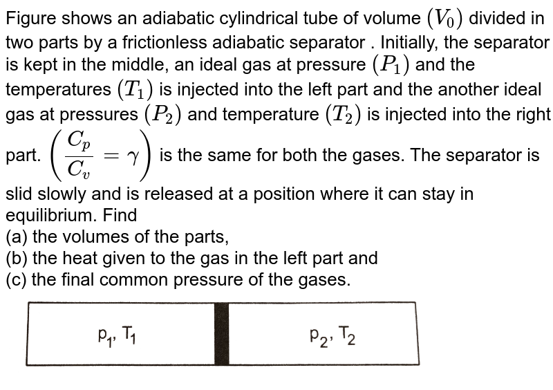 """Figure shows an adiabatic cylindrical tube of volume `(V_0)` divided in two parts by a frictionless adiabatic separator . Initially, the separator is kept in the middle, an ideal gas at pressure `(P_1)` and the temperatures `(T_1)` is injected into the left part and the another ideal gas at pressures `(P_2)` and temperature `(T_2)` is injected into the right part. `(C_p / C_v = gamma)` is the same for both the gases. The separator is slid slowly and is released at a position where it can stay in equilibrium. Find <br>(a) the volumes of the parts,<br> (b) the heat given to the gas in the left part and <br> (c) the final common pressure of the gases. <br> <img src=""""https://d10lpgp6xz60nq.cloudfront.net/physics_images/HCV_VOL2_C27_E01_060_Q01.png"""" width=""""80%"""">"""