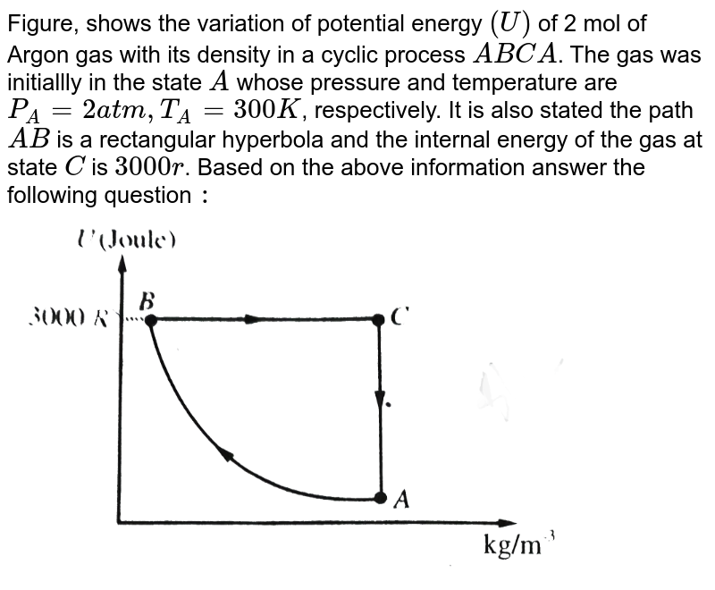 """Figure, shows the variation of potential energy `(U)` of 2 mol of Argon gas with its density in a cyclic process `ABCA`. The gas was initiallly in the state `A` whose pressure and temperature are `P_(A)=2 atm, T_(A)=300K`, respectively. It is also stated the path `AB` is a rectangular hyperbola and the internal energy of the gas at state `C` is `3000r`. Based on the above information answer the following question `:` <br> <img src=""""https://d10lpgp6xz60nq.cloudfront.net/physics_images/BMS_V06_C02_E01_255_Q01.png"""" width=""""80%"""">"""