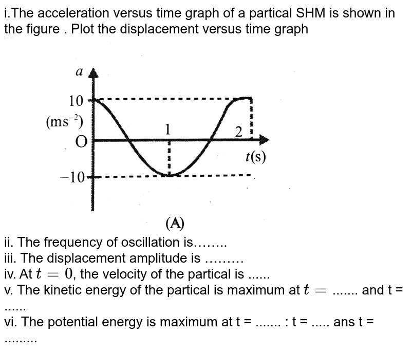 """i.The acceleration versus time graph of a partical SHM is shown in the figure . Plot the displacement versus time graph <br> <img src=""""https://d10lpgp6xz60nq.cloudfront.net/physics_images/BMS_V06_C04_E01_001_Q01.png"""" width=""""80%""""> <br> ii. The frequency of oscillation is……..  <br> iii. The displacement amplitude is ……… <br> iv. At `t = 0`, the velocity of the partical is ...... <br> v. The kinetic energy of the partical is maximum at `t = `....... and t = ...... <br> vi. The potential energy is maximum at t = ....... : t =  ..... ans t = ........."""