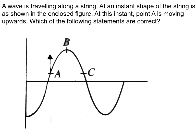 """A  wave is travelling along  a string. At an instant shape of the string is as shown in the enclosed figure. At this instant, point A is moving upwards. Which of the following statements are correct? <br> <img src=""""https://d10lpgp6xz60nq.cloudfront.net/physics_images/BMS_V06_C05_E01_127_Q01.png"""" width=""""80%"""">"""