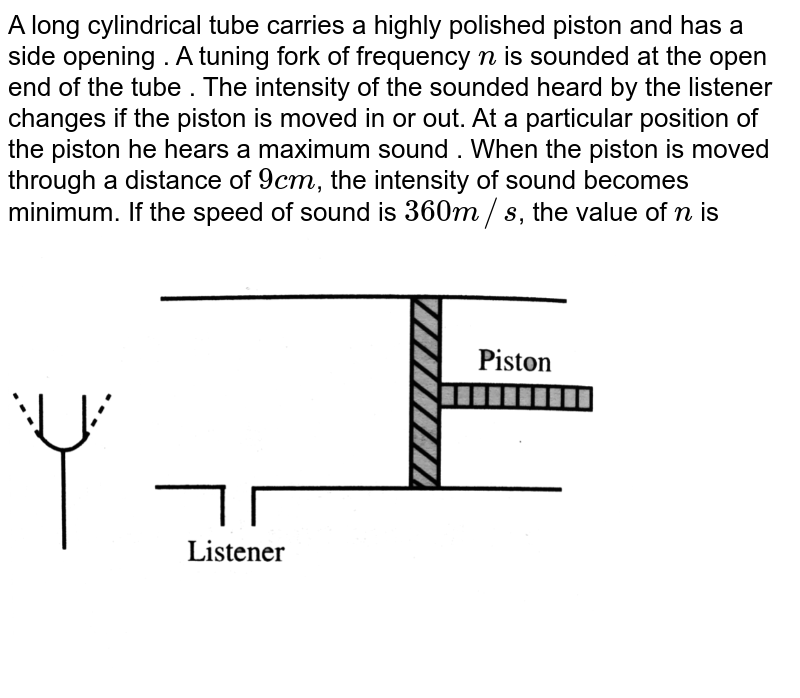 """A long cylindrical tube carries a highly polished piston and has a side opening . A tuning fork of frequency `n` is sounded at the open end of the tube . The intensity of the sounded heard by the listener changes if the piston is moved in or out. At a particular position of the piston he hears a maximum sound . When the piston is moved through a distance of `9 cm`, the intensity of sound becomes minimum. If the speed of sound is `360 m//s`, the value of `n` is <br> <img src=""""https://d10lpgp6xz60nq.cloudfront.net/physics_images/BMS_V06_C07_E01_129_Q01.png"""" width=""""80%"""">"""