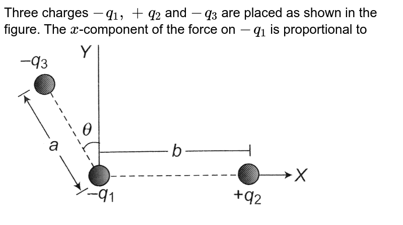 """Three charges `-q_(1), +q_(2)` and `-q_(3)` are placed as shown in the figure. The `x`-component of the force on `-q_(1)` is proportional to <br> <img src=""""https://d10lpgp6xz60nq.cloudfront.net/physics_images/BMS_OBJ_XII_C01_E01_305_Q01.png"""" width=""""80%"""">"""