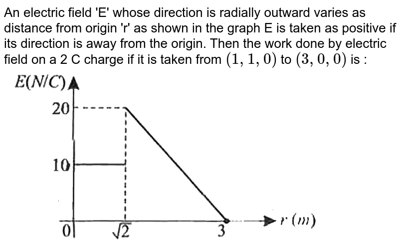 """An electric field 'E' whose direction is radially outward varies as distance from origin 'r' as shown in the graph E is taken as positive if its direction is away from the origin. Then the work done by electric field on a 2 C charge if it is taken from `(1,1,0)` to `(3,0,0)` is : <br> <img src=""""https://d10lpgp6xz60nq.cloudfront.net/physics_images/BMS_PHY_EAC_DPP3_1_E01_011_Q01.png"""" width=""""80%"""">"""