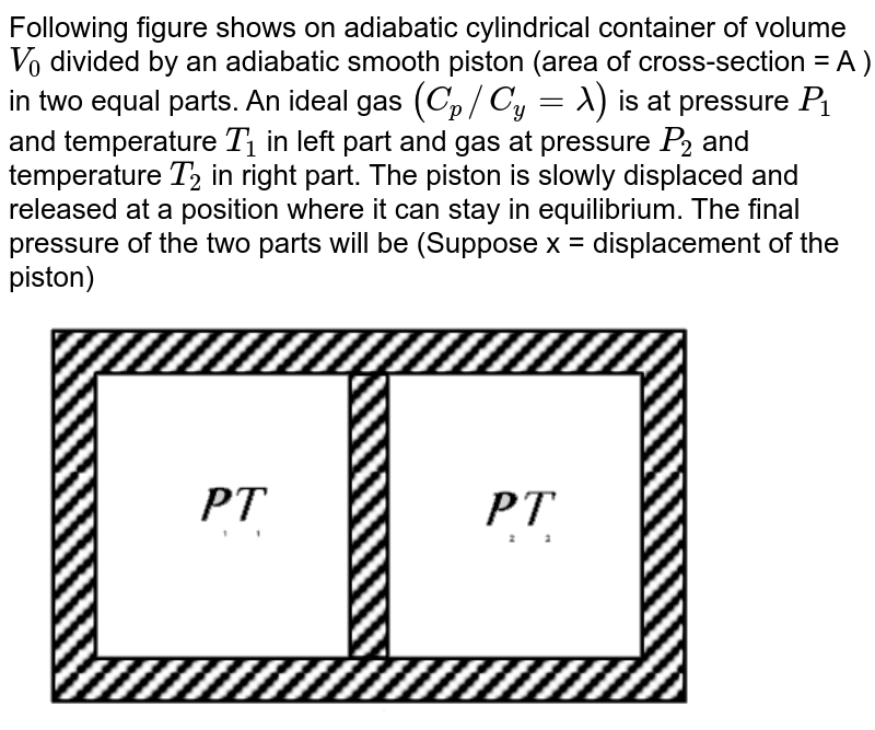 """Following figure shows on adiabatic cylindrical container of volume `V_(0)` divided by an adiabatic smooth piston (area of cross-section = A ) in two equal parts. An ideal gas `(C_(p)//C_(y)=lambda)`  is at pressure `P_1` and temperature `T_1` in left part and gas at pressure `P_2` and temperature `T_2`  in right part. The piston is slowly displaced and released at a position where it can stay in equilibrium. The final pressure of the two parts will be (Suppose x = displacement of the piston) <br> <img src=""""https://d10lpgp6xz60nq.cloudfront.net/physics_images/ERRL_PHY_NEET_V01_C14_E01_220_Q01.png"""" width=""""80%"""">"""