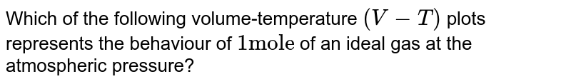 """Which of the following volume-temperature `(V-T)` plots represents the behaviour of `1 """"mole""""` of an ideal gas at the atmospheric pressure?"""