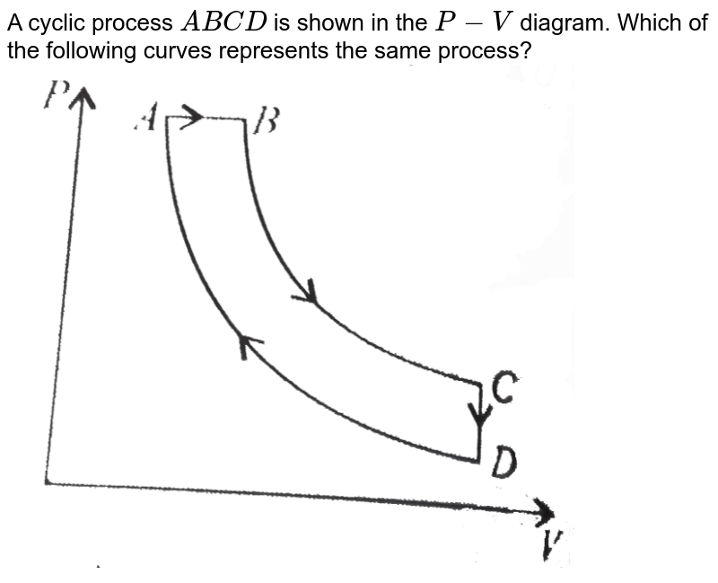 """A cyclic process `ABCD` is shown in the `P-V` diagram. Which of the following curves represents the same process? <br> <img src=""""https://d10lpgp6xz60nq.cloudfront.net/physics_images/V_PHY_CHM_P2_C06_E01_048_Q01.png"""" width=""""80%"""">"""