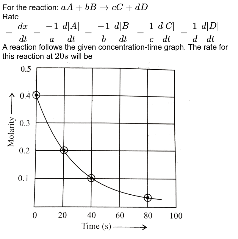"""For the reaction: `aA + bB rarr cC+dD` <br> Rate `= (dx)/(dt) = (-1)/(a)(d[A])/(dt) = (-1)/(b)(d[B])/(dt) = (1)/( c)(d[C])/(dt) = (1)/(d)(d[D])/(dt)` <br> A reaction follows the given concentration-time graph. The rate for this reaction at `20 s` will be <br> <img src=""""https://d10lpgp6xz60nq.cloudfront.net/physics_images/KSV_PHY_CHM_P2_C04_E01_075_Q01.png"""" width=""""80%"""">"""