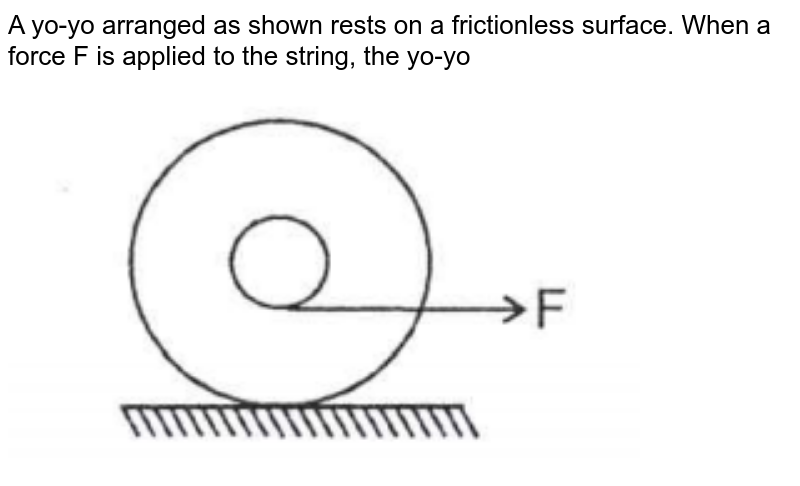 """A yo-yo arranged as shown rests on a frictionless surface. When a force F is applied to the string, the yo-yo<br><img src=""""https://doubtnut-static.s.llnwi.net/static/physics_images/PAT_PHY_0XI_P03_C08_E08_005_Q01.png"""" width=""""80%"""">"""