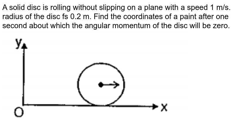 """A solid disc is rolling without slipping on a plane with a speed 1 m/s. radius of the disc fs 0.2 m. Find the coordinates of a paint after one second about which the angular momentum of the disc will be zero.<br><img src=""""https://doubtnut-static.s.llnwi.net/static/physics_images/PAT_PHY_0XI_P03_C08_E08_014_Q01.png"""" width=""""80%"""">"""