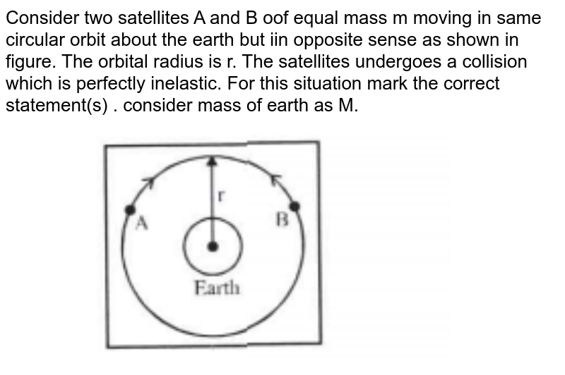 """Consider two satellites A and B oof equal mass m moving in same circular orbit about the earth but iin opposite sense as shown in figure. The orbital radius is r. The satellites undergoes a collision which is perfectly inelastic. For this situation mark the correct statement(s) . consider mass of earth as M. <br> <img src=""""https://doubtnut-static.s.llnwi.net/static/physics_images/PAT_PHY_0XI_P03_C09_E11_002_Q01.png"""" width=""""80%"""">"""