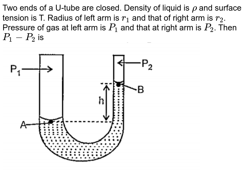 """Two ends of a U-tube are closed. Density of liquid is `rho` and surface tension is T. Radius of left arm is `r_1` and that of right arm is `r_2`. Pressure of gas at left arm is `P_1` and that at right arm is `P_2`. Then `P_1 - P_2` is <br> <img src=""""https://doubtnut-static.s.llnwi.net/static/physics_images/PAT_PHY_0XI_P04_C10_E02_038_Q01.png"""" width=""""80%"""">"""