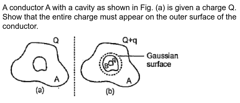 """A conductor A with a cavity as shown in Fig. (a) is given a charge Q. Show that the entire charge must appear on the outer surface of the conductor. <br> <img src=""""https://doubtnut-static.s.llnwi.net/static/physics_images/PAT_PHY_XII_P01_C01_E15_041_Q01.png"""" width=""""80%"""">"""