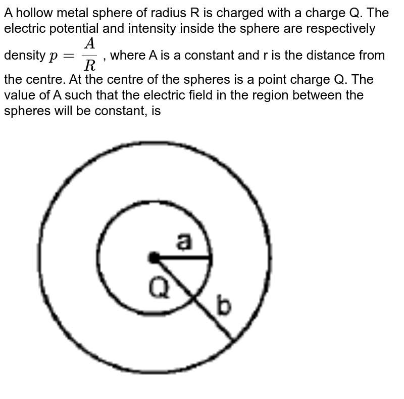 """A hollow metal sphere of radius R is charged with a charge Q. The electric potential and intensity inside the sphere are respectively density `p=A/R` , where A is a constant and r is the distance from the centre. At the centre of the spheres is a point charge Q. The value of A such that the electric field in the region between the spheres will be constant, is <br> <img src=""""https://doubtnut-static.s.llnwi.net/static/physics_images/PAT_PHY_XII_P01_C01_E17_002_Q01.png"""" width=""""80%"""">"""