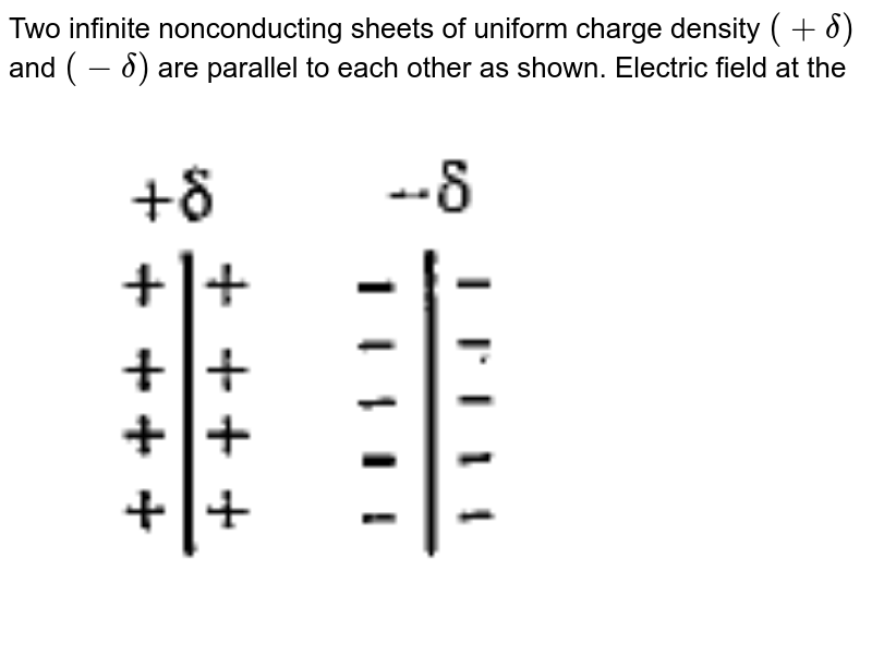 """Two infinite nonconducting sheets of uniform charge density `(+delta)` and `(-delta)` are parallel to each other as shown. Electric field at the <br> <img src=""""https://doubtnut-static.s.llnwi.net/static/physics_images/PAT_PHY_XII_P01_C01_E22_001_Q01.png"""" width=""""80%"""">"""
