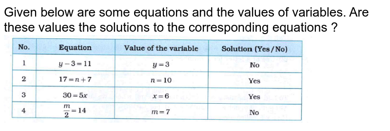 """Given below are some equations and the values of variables. Are these values the solutions to the corresponding equations ? <br> <img src=""""https://doubtnut-static.s.llnwi.net/static/physics_images/NAV_MAT_0VI_P02_C10_E02_009_Q01.png"""" width=""""80%"""">"""