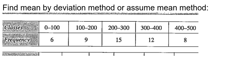 """Find mean by deviation method or assume mean method: <br> <img src=""""https://doubtnut-static.s.llnwi.net/static/physics_images/KAL_DS_MAT_X_C12_A_E01_009_Q01.png"""" width=""""80%"""">"""