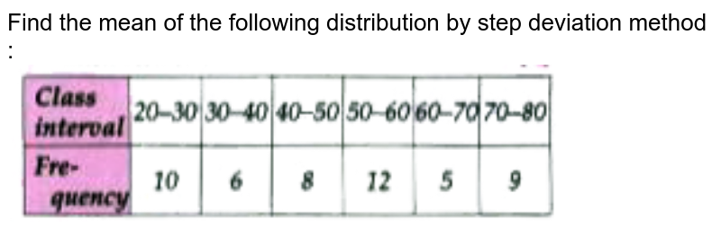 """Find the mean of the following distribution by step deviation method : <br> <img src=""""https://doubtnut-static.s.llnwi.net/static/physics_images/GRU_ICSE_10Y_SP_X_MAT_13_E01_037_Q01.png"""" width=""""80%"""">"""