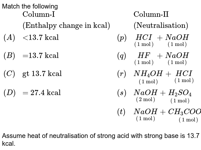 """Match the following <br> `{:(,""""Column-I"""",,""""Column-II""""),(,(""""Enthalpy change in kcal""""),,(""""Neutralisation"""")),((A),lt """"13.7 kcal"""",(p),underset((""""1 mol""""))(HCI)+underset((""""1 mol""""))(NaOH)),((B),= """"13.7 kcal"""",(q),underset((""""1 mol""""))(HF)+underset((""""1 mol""""))(NaOH)),((C),""""gt 13.7 kcal"""",(r),underset((""""1 mol""""))(NH_(4)OH)+underset((""""1 mol""""))(HCI)),((D),""""= 27.4 kcal"""",(s),underset((""""2 mol""""))(NaOH)+underset((""""1 mol""""))(H_(2)SO_(4))),(,,(t),underset((""""1 mol""""))(NaOH)+underset((""""1 mol""""))(CH_(3)COOH)):}` <br> Assume heat of neutralisation of strong acid with strong base is 13.7 kcal."""