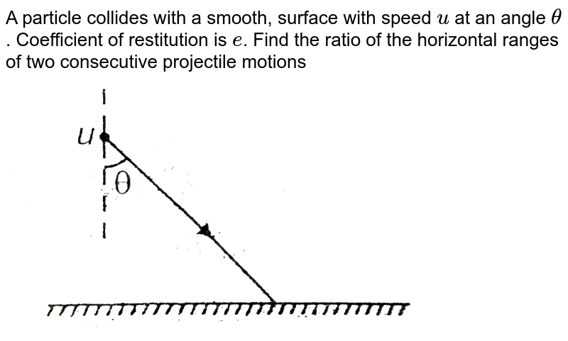 """A particle collides with a smooth, surface with speed `u` at an angle `theta`. Coefficient of restitution is `e`. Find the ratio of the horizontal ranges of two consecutive projectile motions <br> <img src=""""https://d10lpgp6xz60nq.cloudfront.net/physics_images/AAK_T2_PHY_C07_E02_020_Q01.png"""" width=""""80%"""">"""