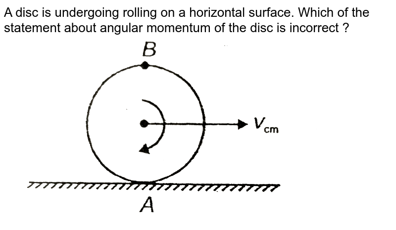 """A disc is undergoing rolling on a horizontal surface. Which of the statement about angular momentum of the disc is incorrect ? <br> <img src=""""https://d10lpgp6xz60nq.cloudfront.net/physics_images/AAK_T2_PHY_C07_E02_053_Q01.png"""" width=""""80%"""">"""