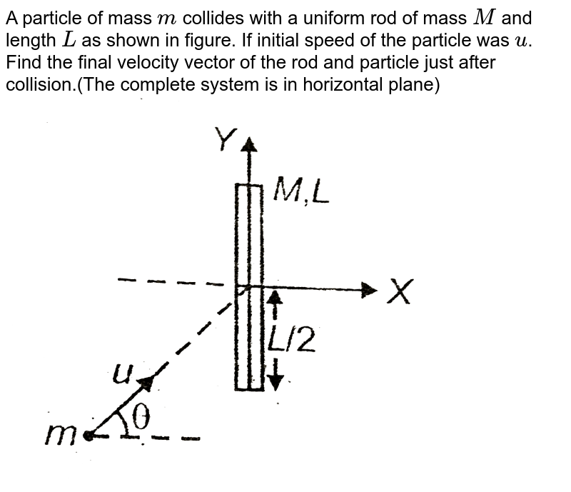 """A particle of mass `m` collides with a uniform rod of mass `M` and length `L` as shown in figure. If initial speed of the particle was `u`. Find the final velocity vector of the rod and particle just after collision.(The complete system is in horizontal plane) <br> <img src=""""https://d10lpgp6xz60nq.cloudfront.net/physics_images/AAK_T2_PHY_C07_E10_005_Q01.png"""" width=""""80%"""">"""