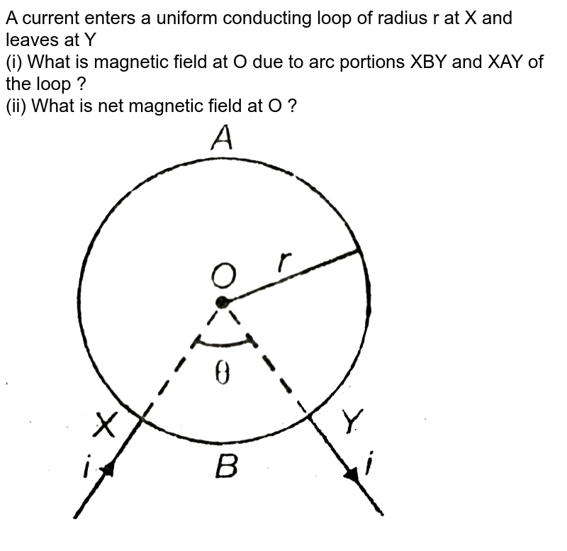 """A current enters a uniform conducting loop of radius r at X and leaves at Y <br> (i) What is magnetic field at O due to arc portions XBY and XAY of the loop ? <br> (ii) What is net magnetic field at O ? <br> <img src=""""https://d10lpgp6xz60nq.cloudfront.net/physics_images/AAK_T6_PHY_C17_SLV_035_Q01.png"""" width=""""80%"""">"""