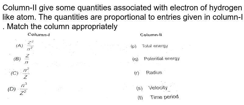 """Column-II give some quantities associated with electron of hydrogen like atom. The quantities are proportional to entries given in column-I . Match the column appropriately <br> <img src=""""https://d10lpgp6xz60nq.cloudfront.net/physics_images/AAK_T7_PHY_C25_E07_002_Q01.png"""" width=""""80%"""">"""