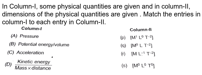 """In Column-I, some physical quantities are given and in column-II, dimensions of the physical quantities are given . Match the entries in column-I to each entry in Column-II. <br> <img src=""""https://d10lpgp6xz60nq.cloudfront.net/physics_images/AAK_T7_PHY_C29_E07_001_Q01.png"""" width=""""80%"""">"""