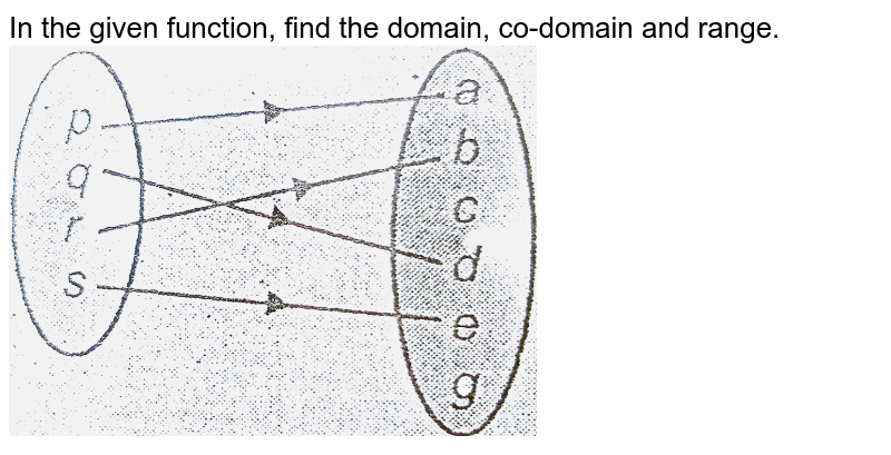 """In the given function, find the domain, co-domain and range. <br> <img src=""""https://d10lpgp6xz60nq.cloudfront.net/physics_images/AAK_T5_MAT_C14_E01_026_Q01.png"""" width=""""60%"""">"""