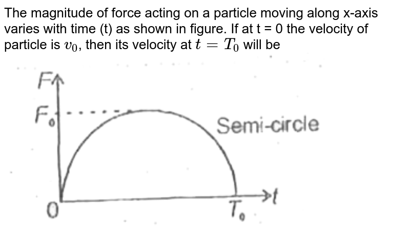 """The magnitude of force acting on a particle moving along x-axis varies with time (t) as shown in figure. If at t = 0 the velocity of particle is `v_(0)`, then its velocity at `t=T_(0)` will be <br> <img src=""""https://d10lpgp6xz60nq.cloudfront.net/physics_images/AAK_P2_NEET_PHY_SP2_C05_E04_042_Q01.png"""" width=""""80%"""">"""