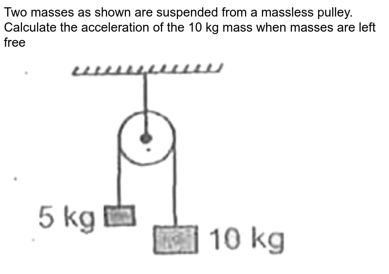 """Two masses as shown are suspended from a massless pulley. Calculate the acceleration of the 10 kg mass when masses  are left free <br> <img src=""""https://d10lpgp6xz60nq.cloudfront.net/physics_images/AAK_P2_NEET_PHY_SP2_C05_E05_049_Q01.png"""" width=""""80%"""">"""