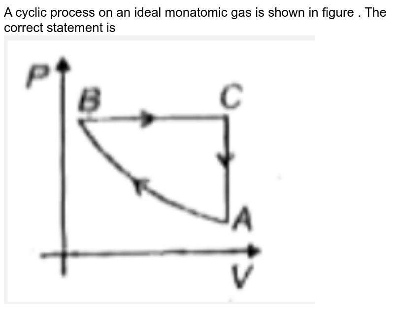 """A cyclic process on an ideal monatomic gas is shown in figure . The correct statement is <br> <img src=""""https://d10lpgp6xz60nq.cloudfront.net/physics_images/AAK_P3_NEET_PHY_SP_C12_E04_016_Q01.png"""" width=""""80%"""">"""