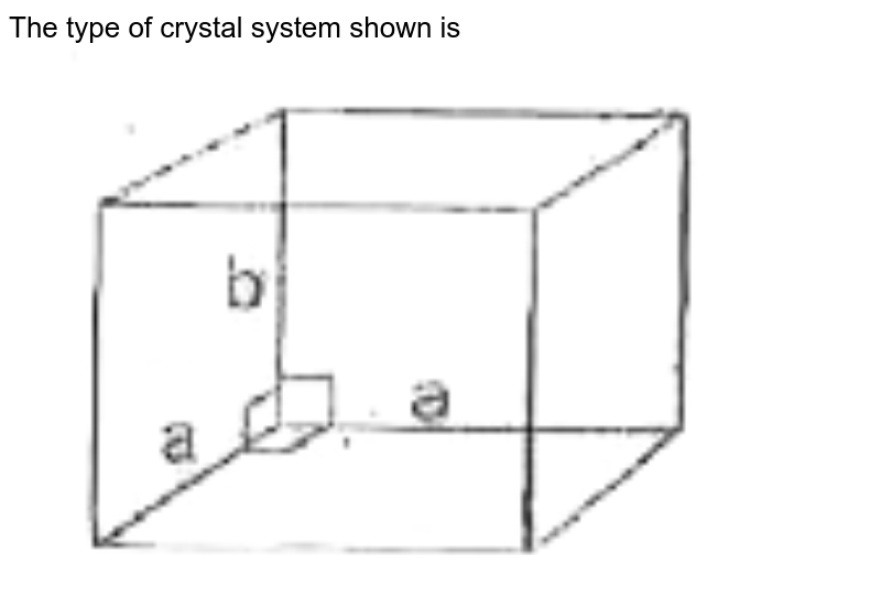 """The type of crystal system shown is  <br> <img src=""""https://d10lpgp6xz60nq.cloudfront.net/physics_images/AAK_P3_NEET_CHE_SP3_C09_E04_003_Q01.png"""" width=""""80%"""">"""