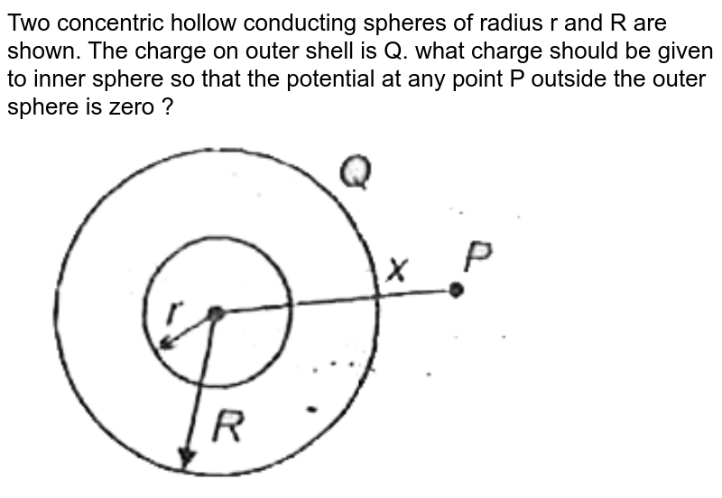 """Two concentric hollow conducting spheres of radius r and R are shown. The charge on outer shell is Q. what charge should be given to inner sphere so that the potential at any point P outside the outer sphere is zero ?  <br> <img src=""""https://d10lpgp6xz60nq.cloudfront.net/physics_images/AAK_P5_NEET_PHY_SP5_C17_E03_008_Q01.png"""" width=""""80%"""">"""