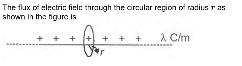 """The flux of electric field through the circular region of radius `r` as shown in the figure is <img src=""""https://doubtnut-static.s.llnwi.net/static/physics_images/AAK_TST_05_NEET_YEAR(17)_PHY_E05_291_Q01.png"""" width=""""80%"""">"""
