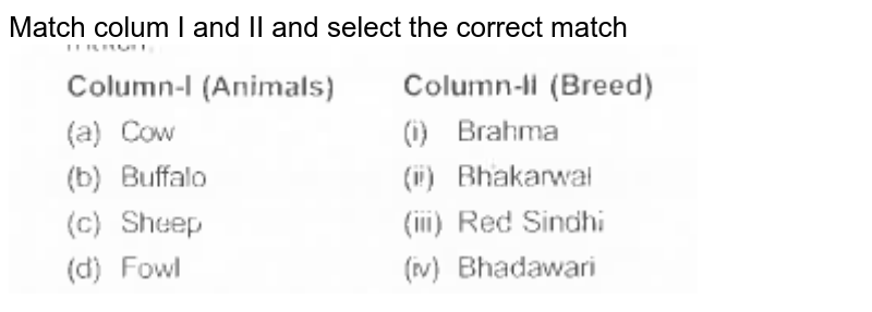 """Match colum I and II and select the correct match <BR><img src=""""https://doubtnut-static.s.llnwi.net/static/physics_images/AAK_MCP_38_NEET_ZOO_E38_012_Q01.png"""" width=""""80%"""">"""