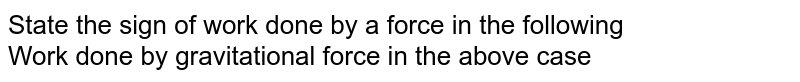 State the sign  of work done  by a force in the following <br> Work  done by gravitational force in the above case