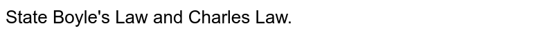State Boyle's Law and Charles Law.