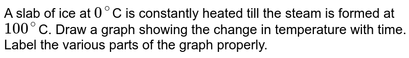 A slab of ice at `0^@`C is constantly heated till the steam is formed at `100^@`C. Draw a graph showing the change in temperature with time. Label the various parts of the graph properly.