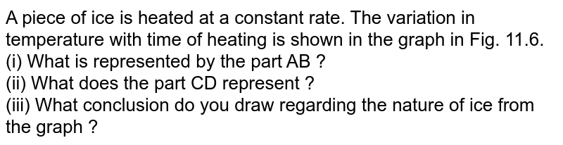 A piece of ice is heated at a constant rate. The variation in temperature with time of heating is shown in the graph in Fig. 11.6.  <br>  (i) What is represented by the part AB ?  <br>  (ii) What does the part CD represent ?  <br>  (iii) What conclusion do you draw regarding the nature of ice from the graph ?