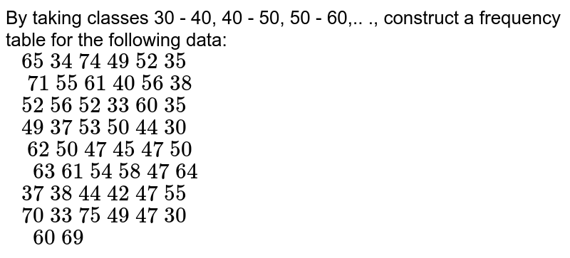 """By taking classes 30 - 40, 40 - 50, 50 - 60,.. ., construct a frequency table for the following data: <br> ` """" 65 34 74 49 52 35"""" ` <br> ` """"  71 55 61 40 56 38 """" ` <br> ` """" 52 56 52 33 60 35 """" ` <br> ` 49 37 53 50 44 30"""" ` <br>  `""""  62 50 47 45 47 50 """" ` <br> ` """"   63 61 54 58 47 64 """" ` <br> ` """" 37 38 44 42 47 55 """" ` <br> ` """" 70 33 75 49 47 30"""" ` <br>` """"   60 69"""" `  <br> Also, construct a combined histogram and frequency polygon for the distribution."""