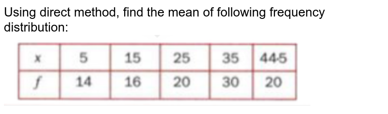 """Using direct method, find the mean of following frequency distribution: <br> <img src=""""https://doubtnut-static.s.llnwi.net/static/physics_images/SEL_RKB_ICSE_MAT_X_C24_E01_005_Q001.png"""" width=""""80%"""">"""