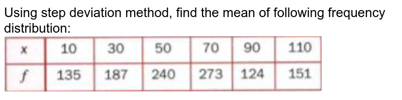 """Using step deviation method, find the mean of following frequency distribution: <br> <img src=""""https://doubtnut-static.s.llnwi.net/static/physics_images/SEL_RKB_ICSE_MAT_X_C24_E01_007_Q01.png"""" width=""""80%"""">"""