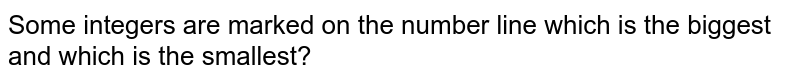 Some integers are marked on the number line which is the biggest and which is the smallest?