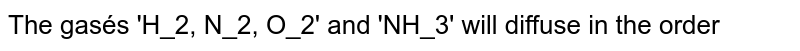 The gasés 'H_2, N_2, O_2' and 'NH_3' will diffuse in the order