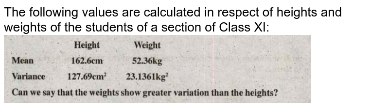 """The following values are calculated in respect of heights and weights of the students of a section of Class XI:<br> <img src=""""https://doubtnut-static.s.llnwi.net/static/physics_images/VPU_HSS_MAT_XI_C15_E03_003_Q01.png"""" width=""""80%"""">"""